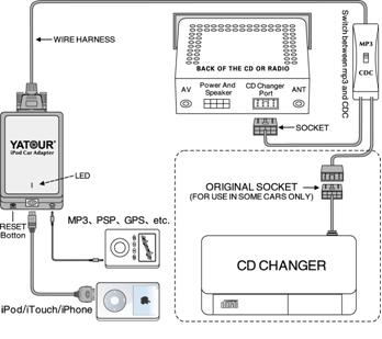 ipod 3?resize=348%2C309 rcd 310 wiring diagram wiring diagram vw rcd 310 wiring diagram at eliteediting.co